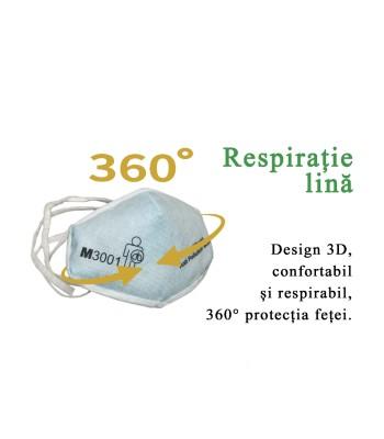 Masca pentru protectie, 2 straturi, textil netesut